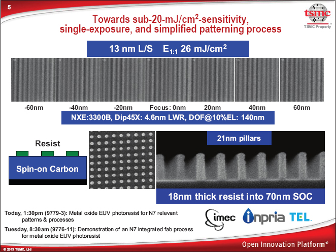 EUV Lithography: From the Very Beginning to the Eve of Manufacturing