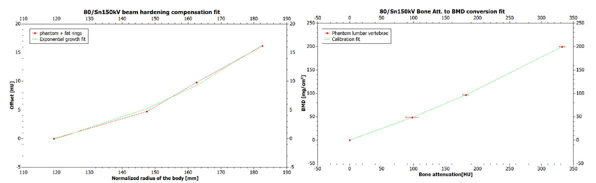 15a936fbb6 ... Array - phantom less bone mineral density bmd measurement using dual rh  spiedigitallibrary org