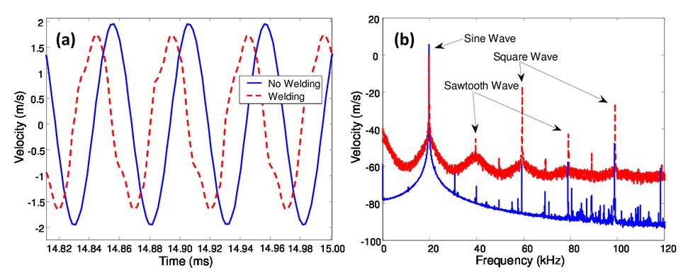 Electroacoustics modeling of piezoelectric welders for ultrasonic 0060998010fpage101g fandeluxe Images