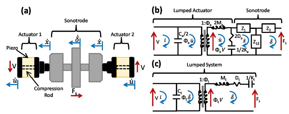 Electroacoustics modeling of piezoelectric welders for ultrasonic 0060998010fpage51g fandeluxe Images
