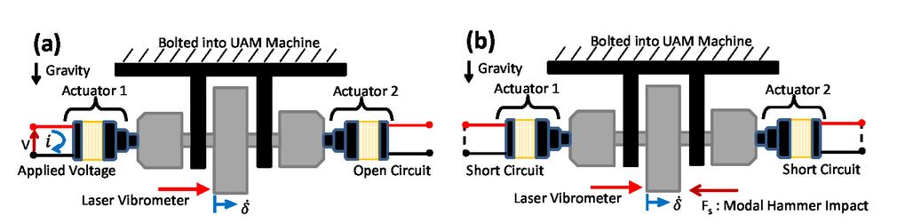 Electroacoustics modeling of piezoelectric welders for ultrasonic 0060998010fpage71g fandeluxe Images