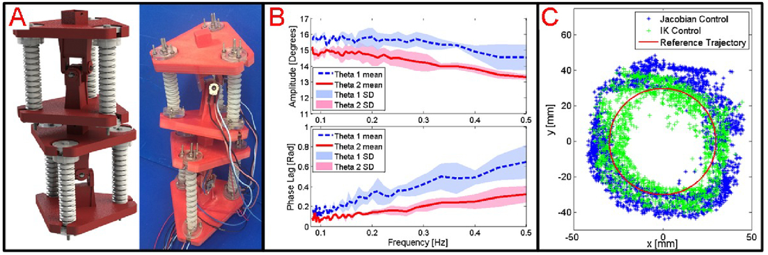 System-level challenges in pressure-operated soft robotics