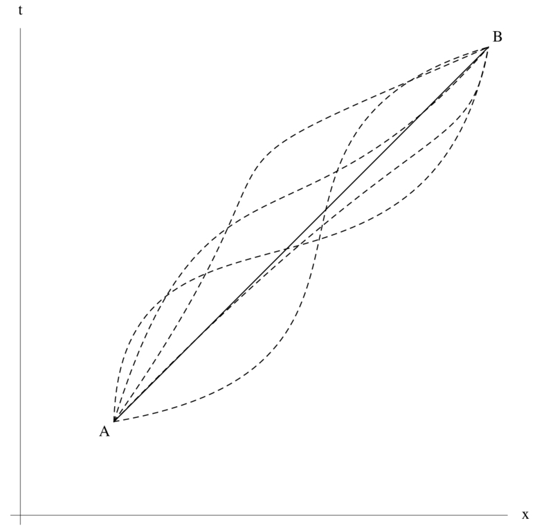 Some remarks on quantum physics, stochastic processes, and nonlinear