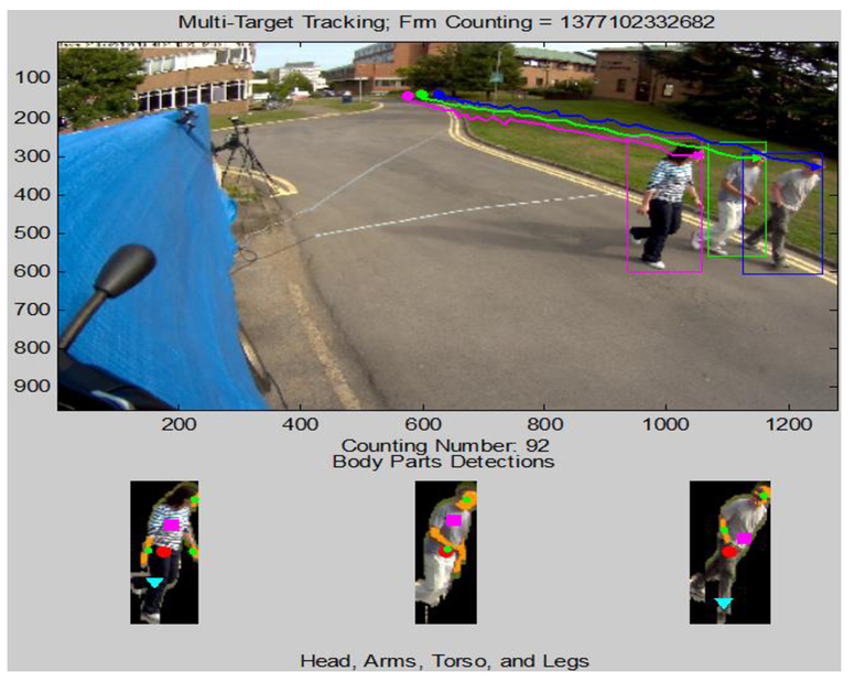 Moving human full body and body parts detection, tracking
