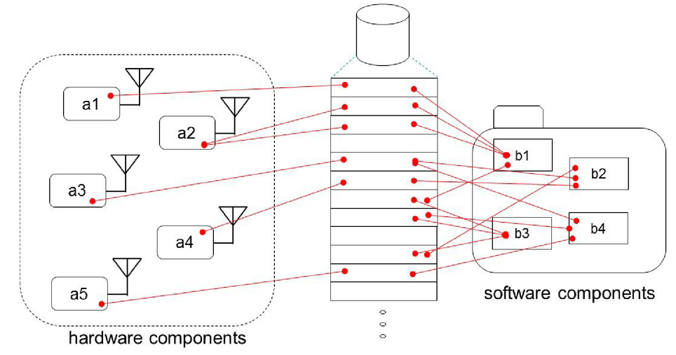A rest ful interpretation for embedded modular systems based on open 02918984909page141g fandeluxe Image collections