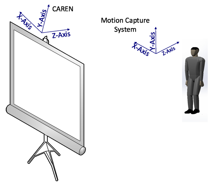 Human-like object tracking and gaze estimation with PKD android