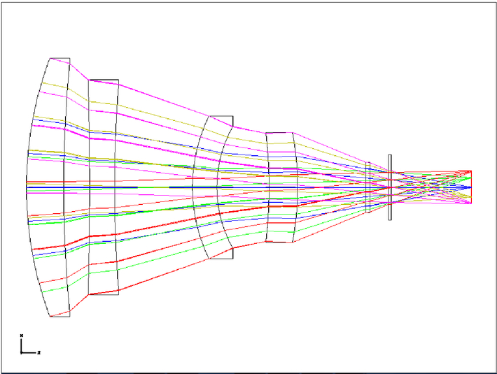 Optical design of MWIR imaging spectrometer with a cold slit