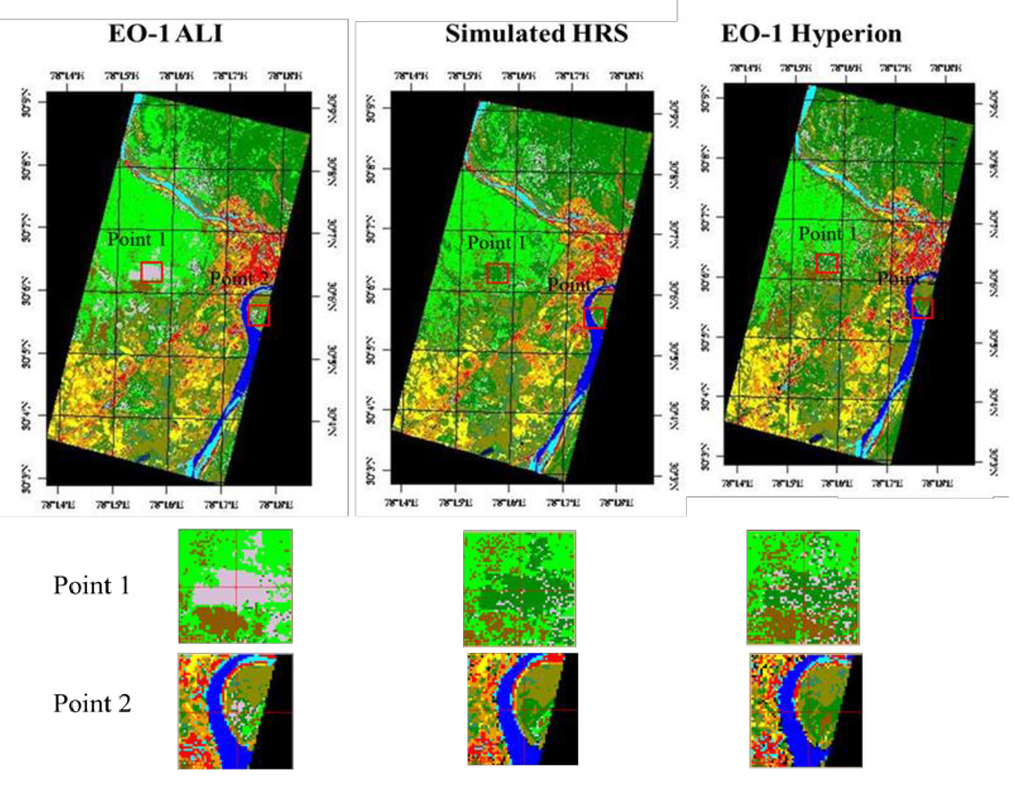 Simulation of the hyperspectral data from multispectral data using