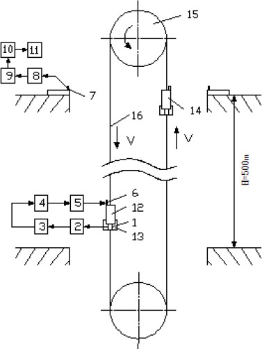 Design of strain tension sensor of steel wire rope used in the coal mine