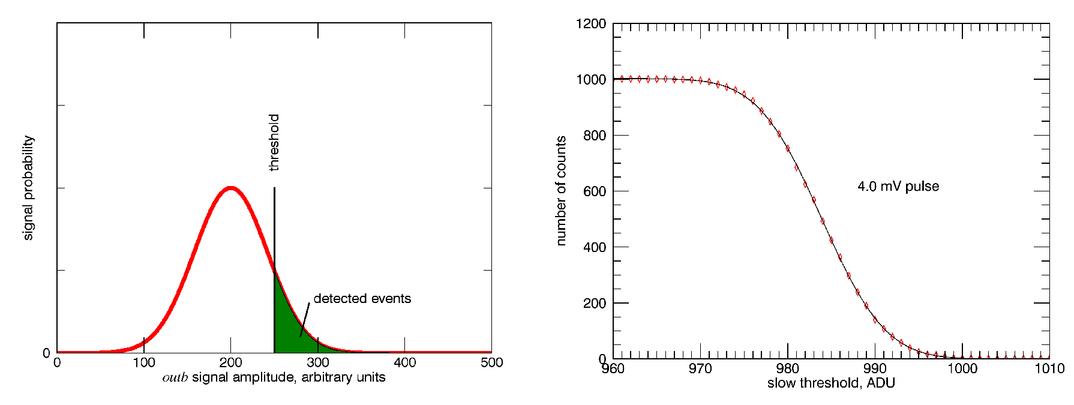 The Neutron star Interior Composition Explorer (NICER