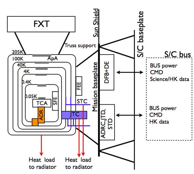tesla free energy diagram