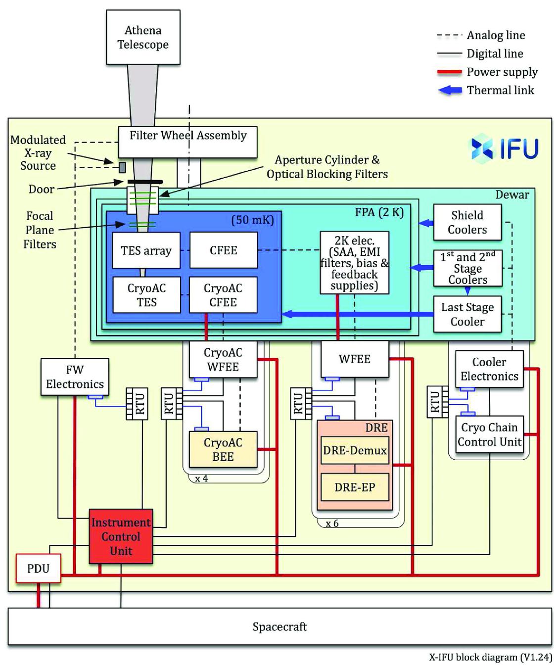 X Ifu Technical Challenge Icu Kw Wiring Diagram 00006 Psisdg9905 99052g Page 3 1
