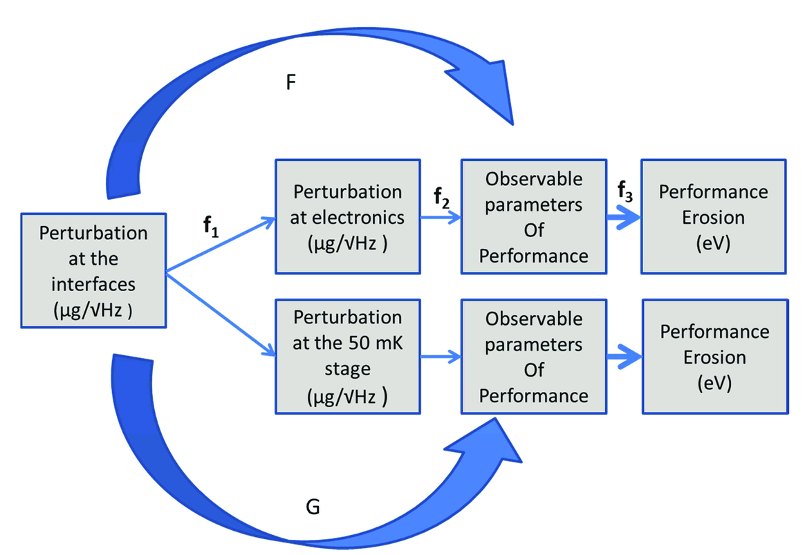 X Ifu Technical Challenge Icu Kw Wiring Diagram 00006 Psisdg9905 99052g Page 8 1