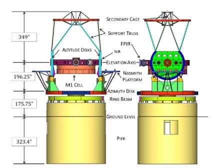 Nonlinear transient survival level seismic finite element