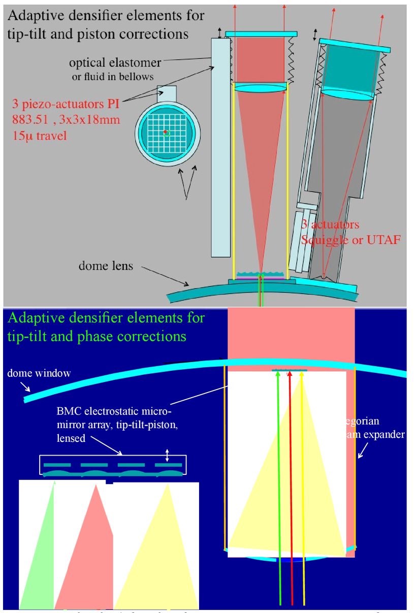 Optical Design Options For Hypertelescopes And Prototype Testing Auxiliary Light Wiring Guide Far Corners 00047 Psisdg9907 99071j Page 8 1