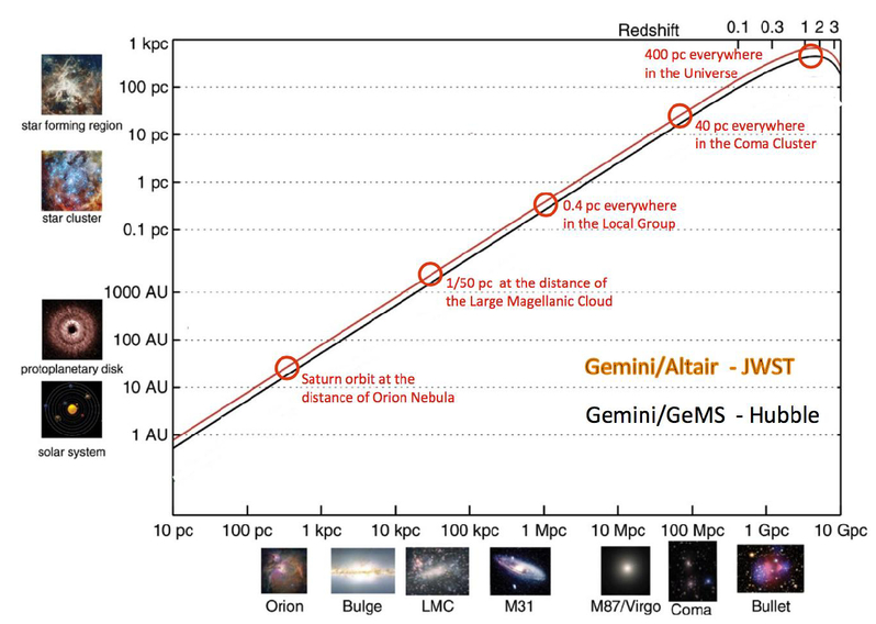 The gmox science case resolving galaxies through cosmic time 00008psisdg9908990849page21g fandeluxe Choice Image