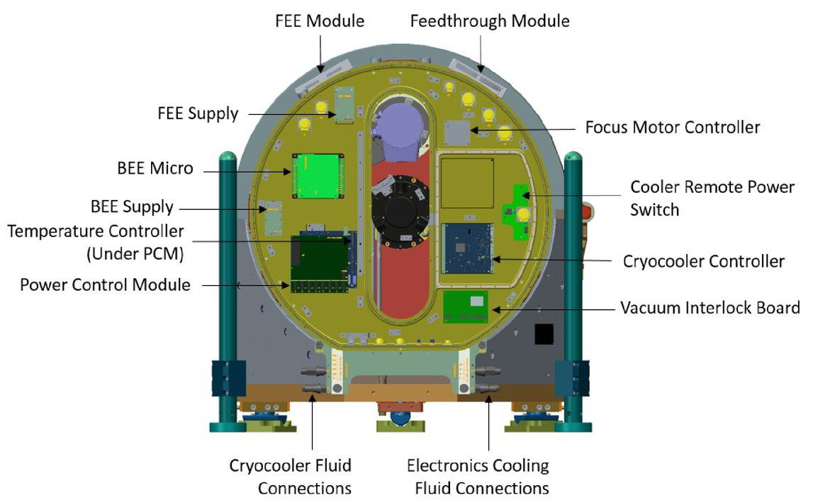 Visible Camera Cryostat Design And Performance For The Sumire Prime Mpt 1000 Wiring Diagram 00222 Psisdg9908 99088y Page 9 1