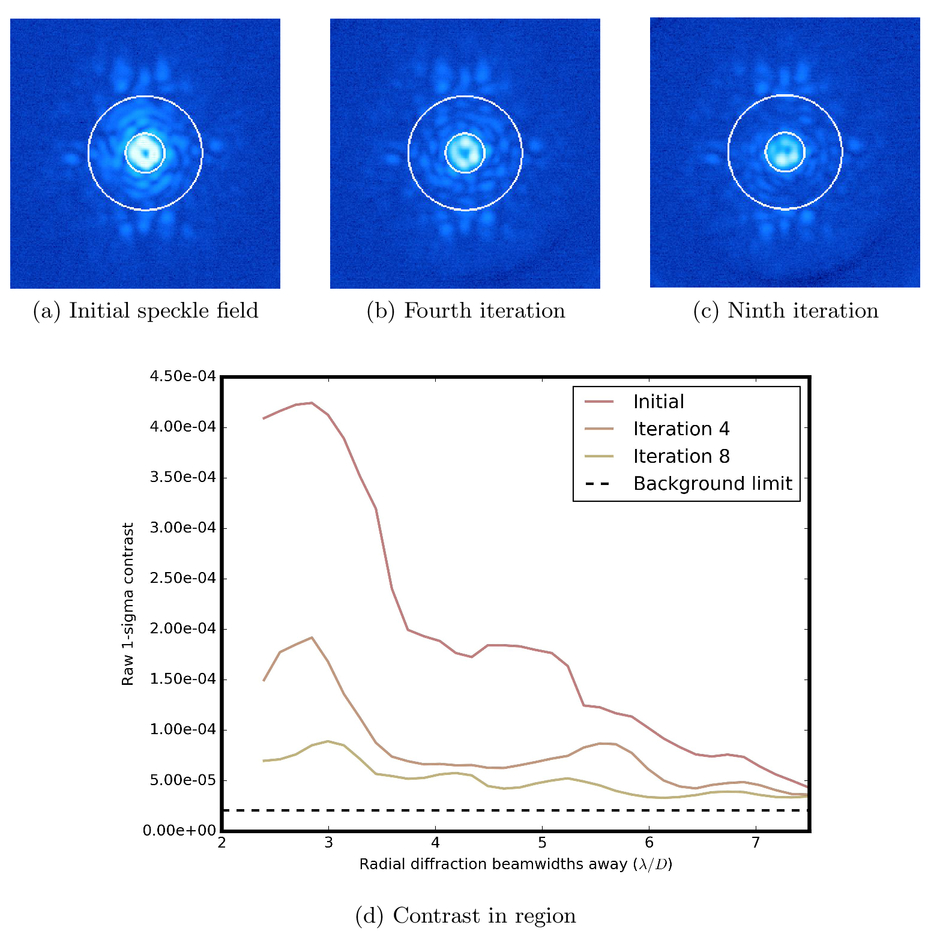 Speckle Nulling Wavefront Control For Palomar And Keck Subaru 2 5xt Engine Diagram 00254 Psisdg9909 990955 Page 14 1
