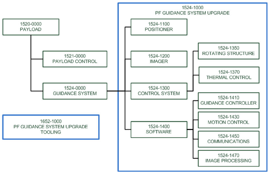Xpress Boat Wiring Diagram X on