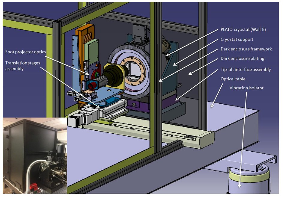 ESA's CCD test bench for the PLATO mission