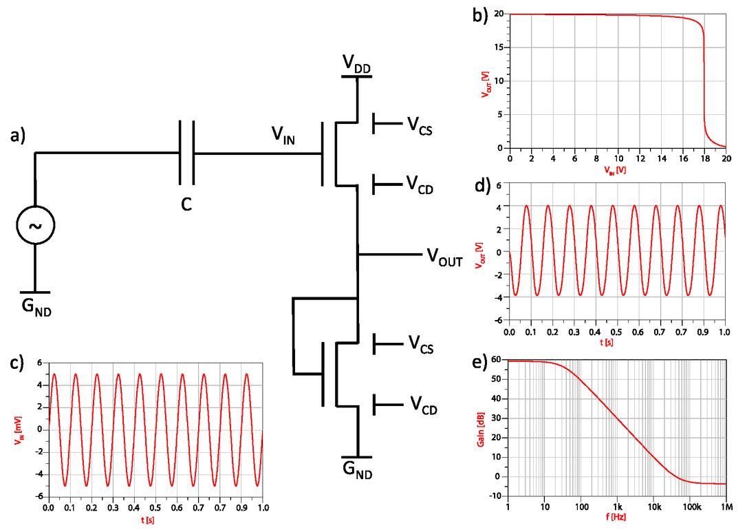Organic Field Effect Transistor With Ultra High Amplification Jfet Ac Coupled Integrator 00294 Psisdg9944 99440n Page 6 1