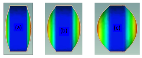 Characterization of a tunable liquid-filled lens with