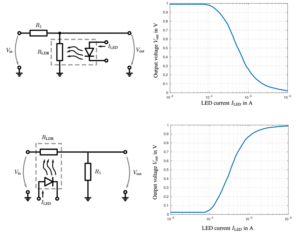 Optical Techniques For Sound Processing Optoisolator Volume Control 00005 Psisdg9948 99480y Page 5 2
