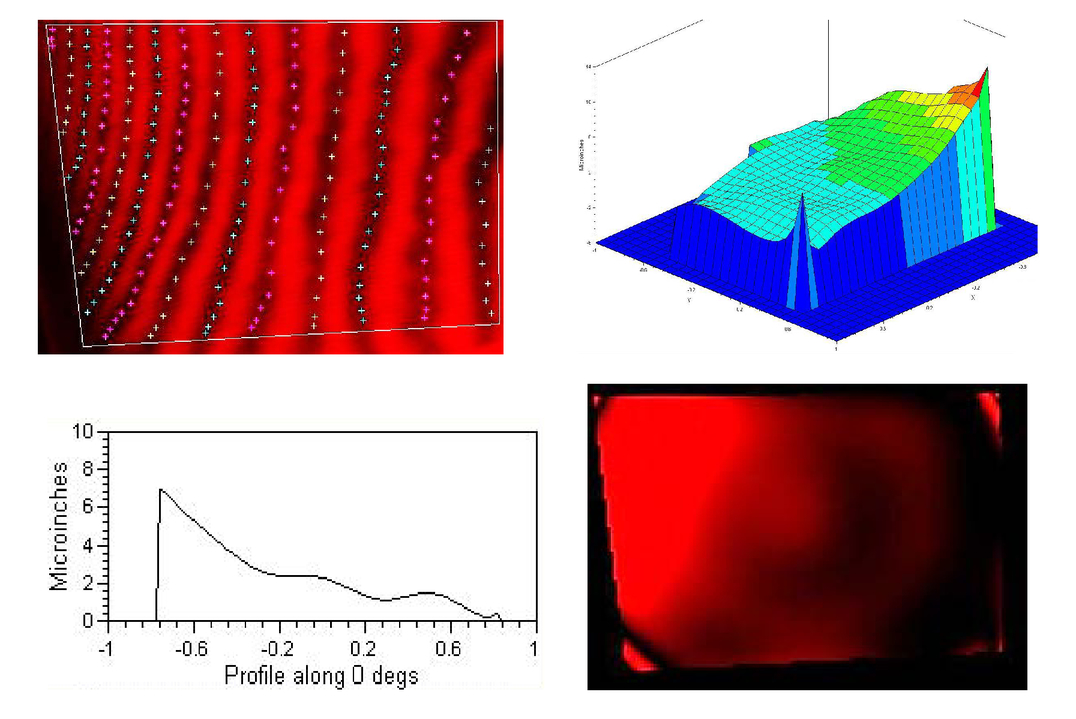 Moire interferometry patterns for rotational alignment of structures