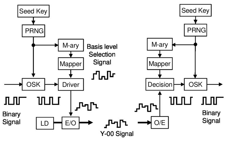 Honda Stream Fuse Box Diagram
