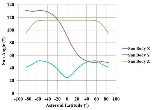 Using microporous polytetrafluoroethylene thin sheets as a flexible 00218psisdg998199810epage32g fandeluxe Images
