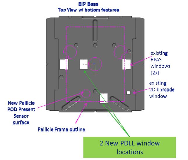 NXE pellicle: development update