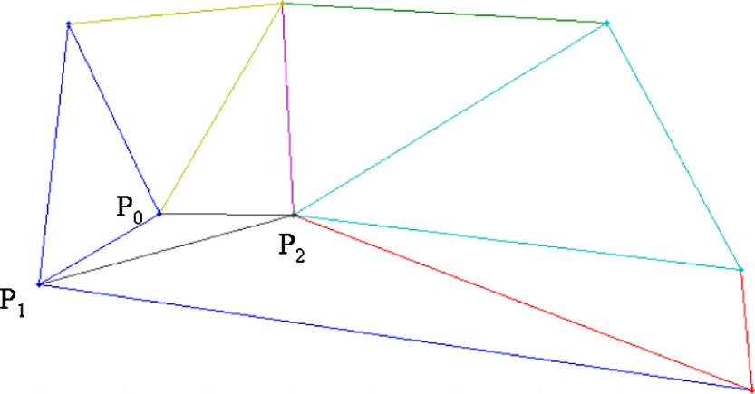 Subaperture Stitching Interferometry: Jigsaw Puzzles in