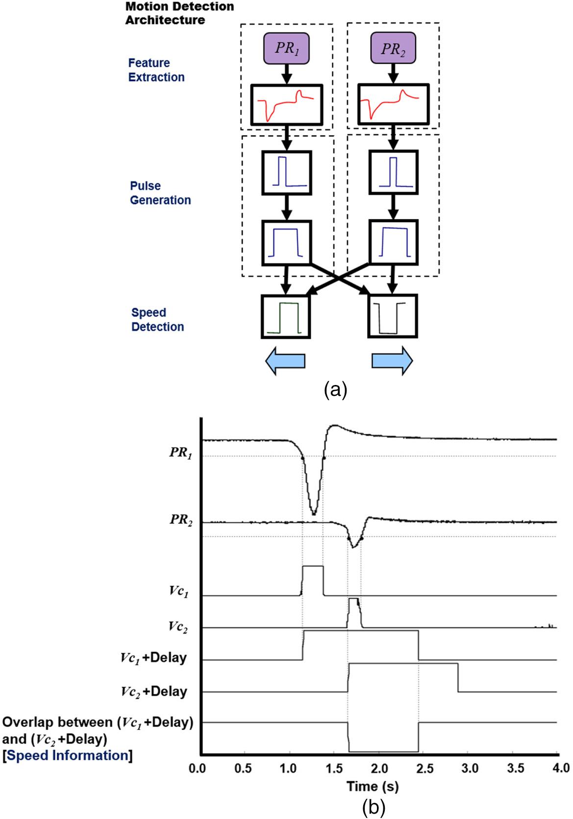 Circuit Diagram Illustrating The Design Of Biocomputer Circuits